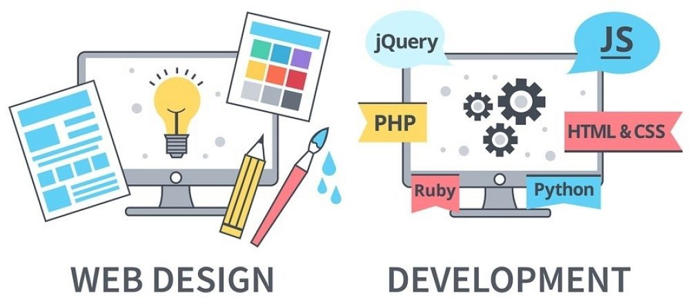 Web Design and Development | Search Engine Optimization