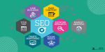 Professional SEO Services | What is SEO?